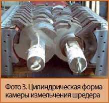 Надежные универсальные промышленные шредеры